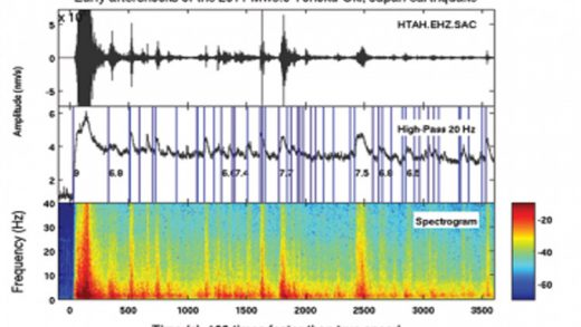 صدای-زلزله | تگ